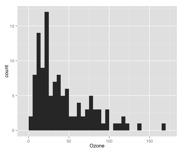 plot of chunk histogram_4