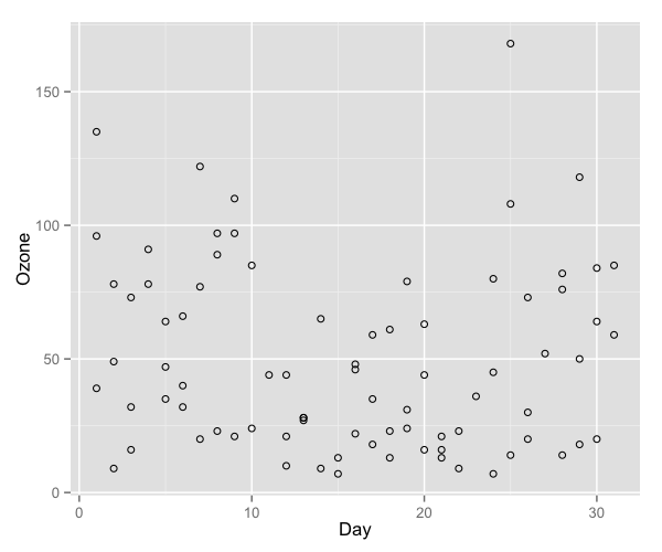 plot of chunk scatter2